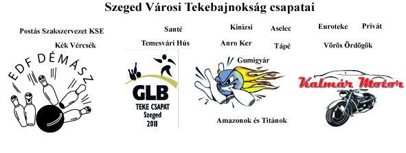 Városi tekebajnokság, 2016-17: bajnok a GLB